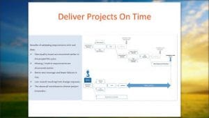 Projects On Time
